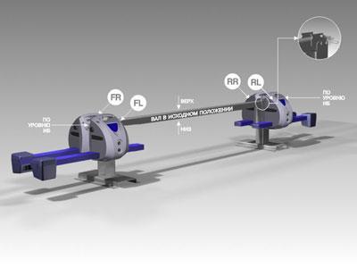 Калибровочное устройство для Техно Вектор 5