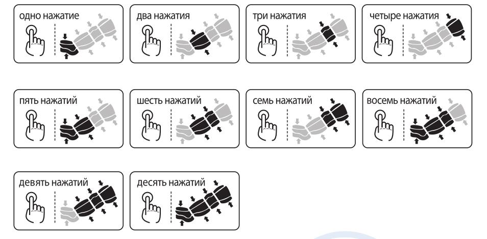 UnixAirCONTROL (L), (XL – к цене + 1000р.) комплект №1 Стандарт + манжета на руку и манжета «пояс» / - фото modepoint.jpg
