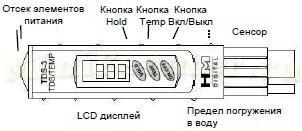 tds-3 метр схема