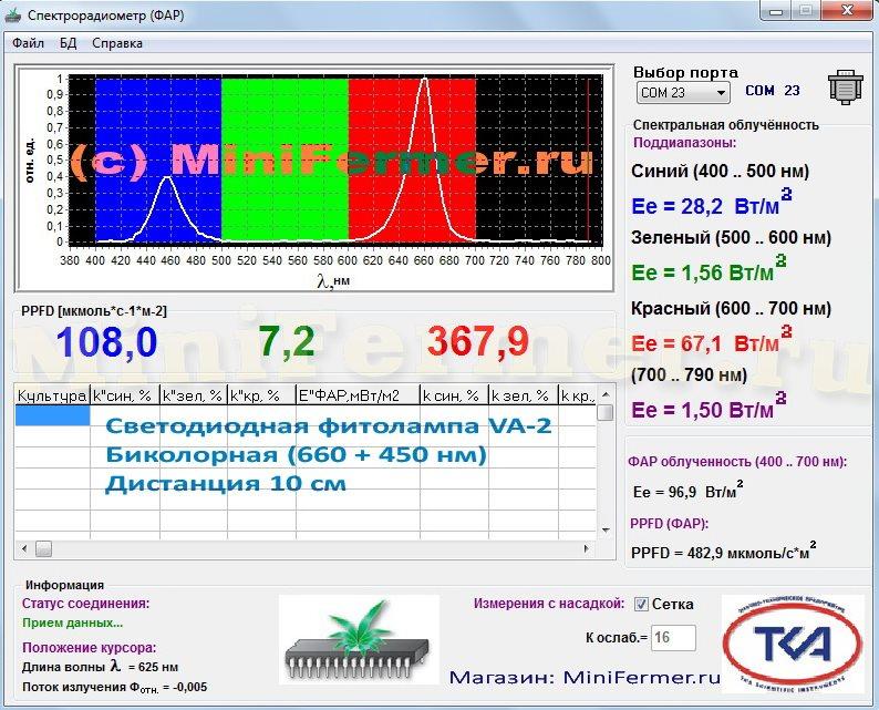 Спектр и ФАР с высоты 10 см