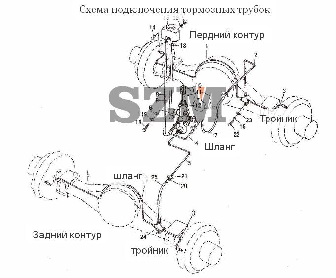 Трубки тормозные на погрузчик ZL20, ZL30 - фото Схема подключения тормозных трубок на погрузчике Shanlin