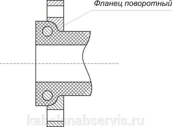 Резиновые (резинотканевые) гибкие износостойкие трубопроводы и фасонные части к ним - фото pic_285670ce5fbfeb7_700x3000_1.jpg