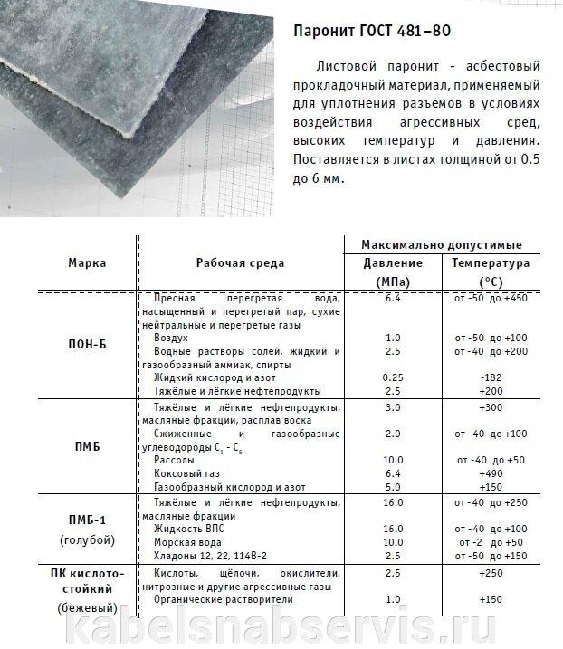 Паронит ПОН, ПК, ПМБ-1, ПА, ПЭ - фото pic_6750e169ad962701e5049fcf2fb05a53_1920x9000_1.jpg