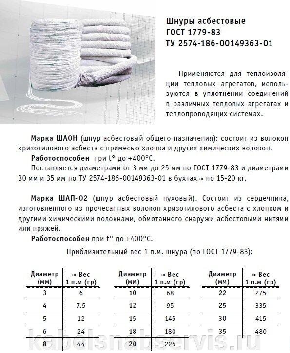 Шнуры теплоизоляционные (Шнур асбестостеклянный, шнур асбестовый пуховый,  асбестовый общего назначения) - фото pic_bd154661874b9b61d9f668d06f5ec6d8_1920x9000_1.jpg