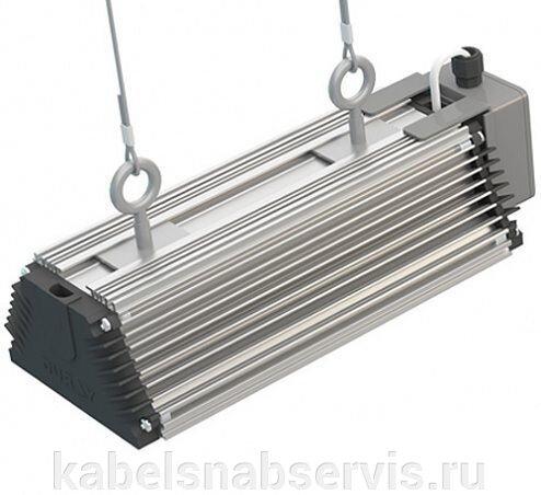 Светодиодные светильники серии  «Енисей» - фото 2