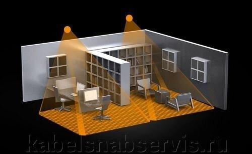 Инфракрасные датчики присутствия DALI - фото 2