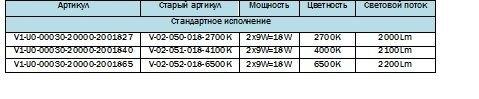 "Светильник ЖКХ ""ЛЮКС"" марки Вартон - фото 4"