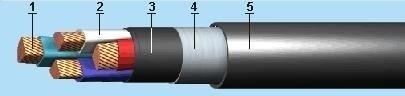 Кабели силовые с поливинилхлоридной изоляцией - фото 24