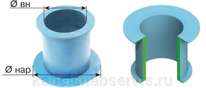 Футеровки резиновые (полиуретановые) гидроциклонов ГЦР, (ГЦП) - фото pic_a40e05a1d3cea0a_700x3000_1.jpg