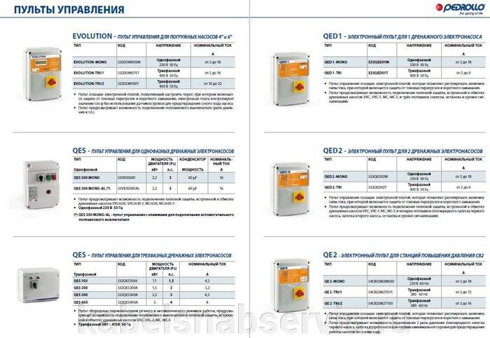 Автоматические станции повышения давления Pedrollo - фото pic_b145d5666e58f96_700x3000_1.jpg