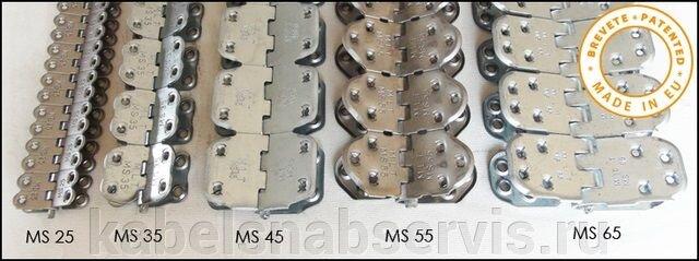 Замки для полимерных конвейерных лент марки MLT - фото pic_bdbfb0c4ef9d32d_700x3000_1.jpg