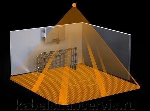 Инфракрасные датчики присутствия DALI - фото 6