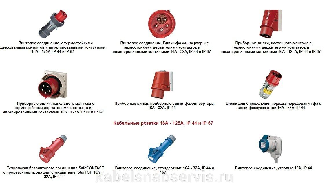 Низковольтное оборудование (ABB, Weidmüller, Phoenix Contact, Schneider Electric, ПРОВЕНТО, Hensel, Pfannenberg, Tekfor) - фото pic_11da1d31941a0b159ca158d84882327d_1920x9000_1.jpg