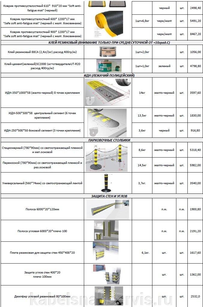 Напольные виниловые рулонные покрытия Z-образные производства США - фото pic_0122061c9740dc9a2b8a5e19b3ee4487_1920x9000_1.jpg