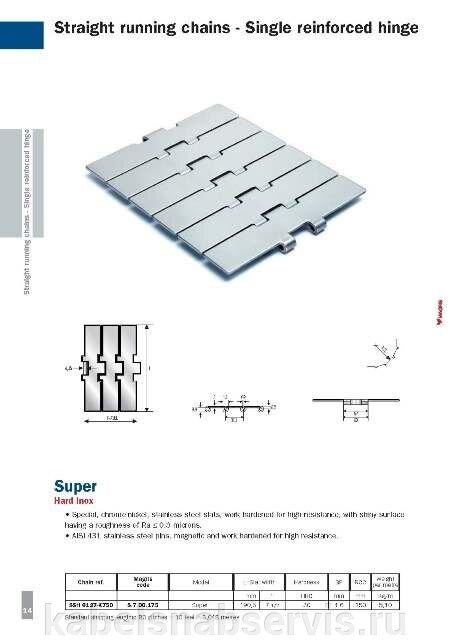 Пластинчатые цепи (пластиковые и металлические) MAGRIS - фото pic_ff157600396258a_700x3000_1.jpg