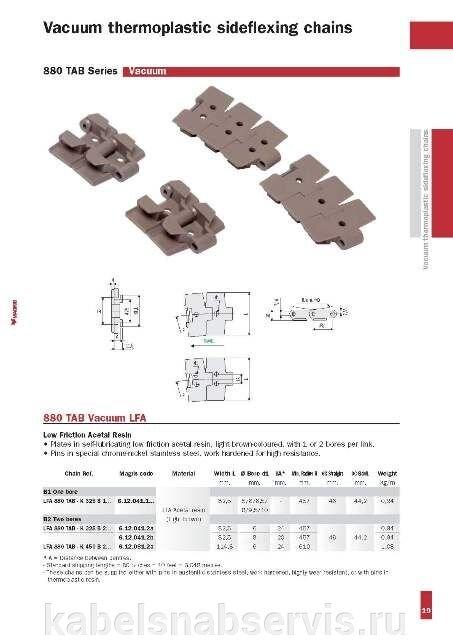 Пластинчатые цепи (пластиковые и металлические) MAGRIS - фото pic_5d49453a8b6a04d_700x3000_1.jpg