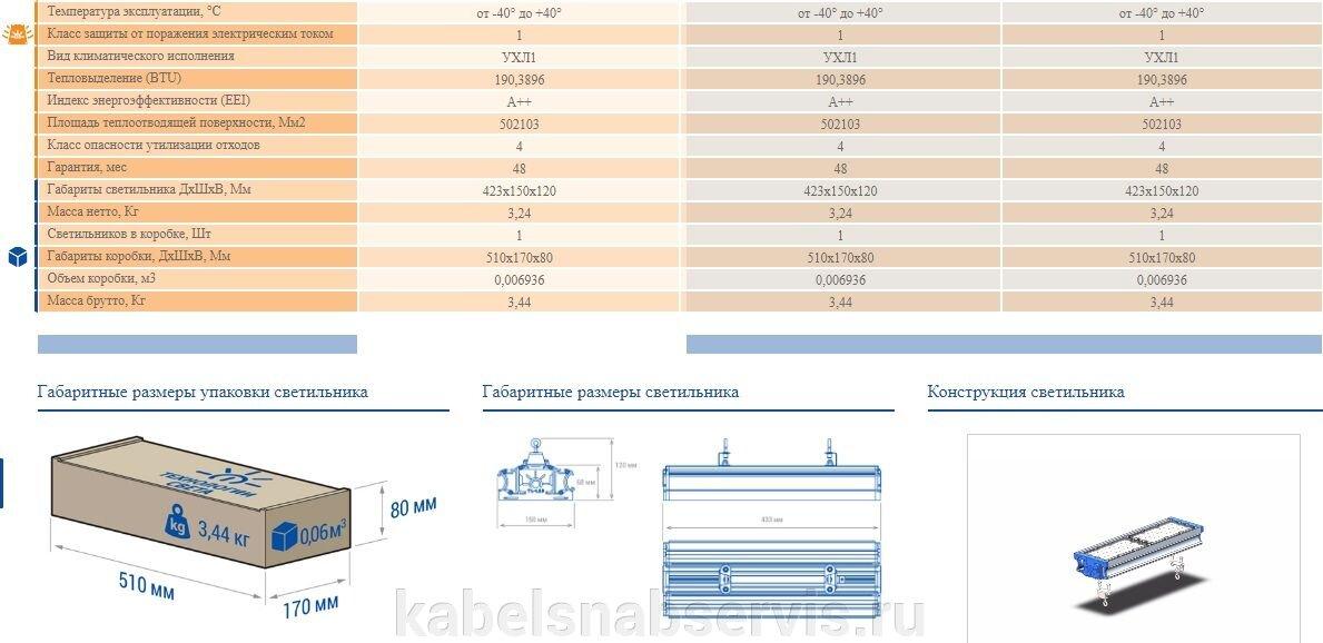 Светодиодные промышленные светильники TL-PROM - фото pic_b4d8e1129f6a3c2_1920x9000_1.jpg