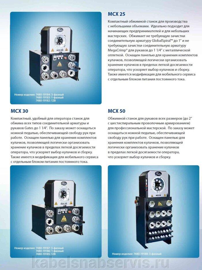 Оборудование для производства РВД - фото pic_9a3cc11c7a8bb68_700x3000_1.jpg