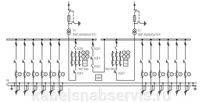 Подстанции трансформаторные комплектные внутренней установки (КТП) внутрицеховые (до 2500 кВа) - фото pic_bb756cc413c7176_700x3000_1.jpg