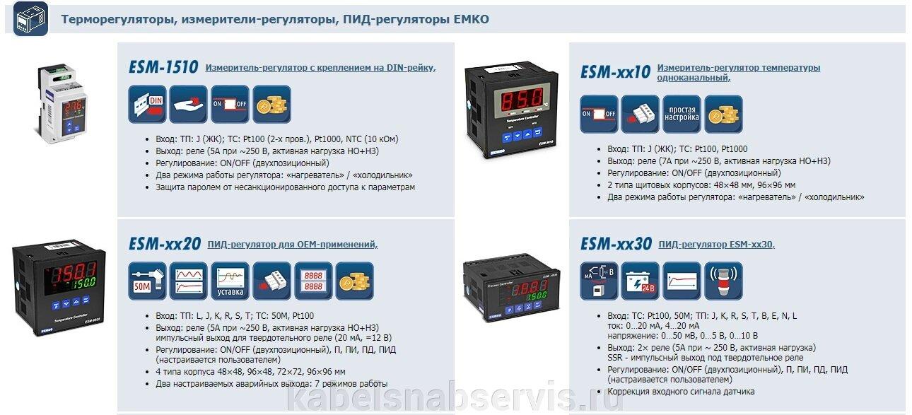 Контрольно-измерительные приборы: датчики температуры, давления и уровня, программируемые контроллеры - фото pic_4e9ceb87394fe60a24f033ec7d07579c_1920x9000_1.jpg