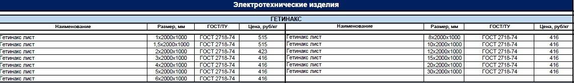 Гетинакс м.1 формат 980*1980мм - фото pic_0c80ce4cbe0ee38ff23f36653f913b7c_1920x9000_1.jpg
