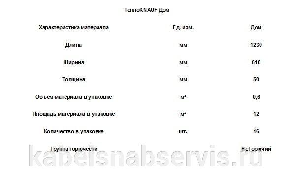 Теплоизоляционные материалы Knauf, эковер, технониколь - фото 13