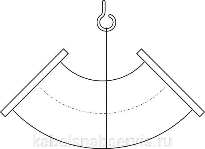 Резиновые (резинотканевые) гибкие износостойкие трубопроводы и фасонные части к ним - фото pic_7bd50974d116771_700x3000_1.jpg