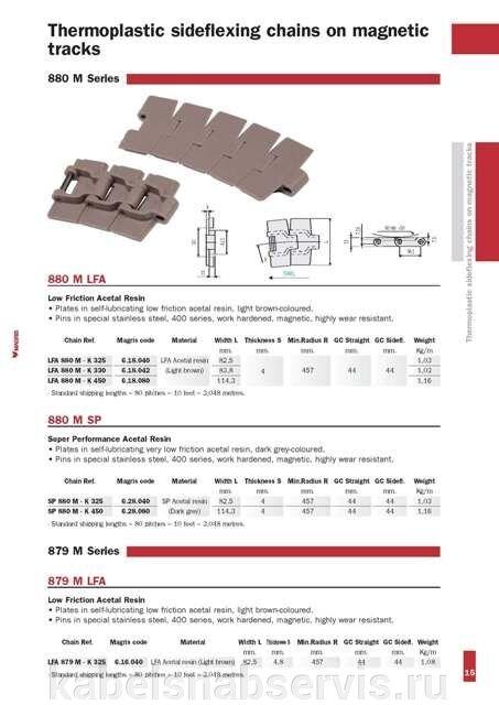 Пластинчатые цепи (пластиковые и металлические) MAGRIS - фото pic_4160f32bf45ba58_700x3000_1.jpg