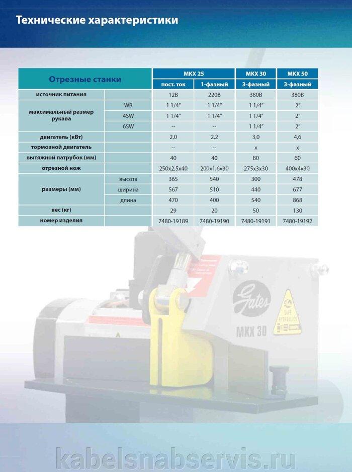 Оборудование для производства РВД - фото pic_8c88bdf4b25b989_700x3000_1.jpg