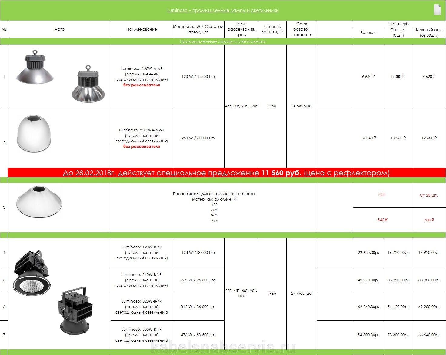 Luminoso – промышленные лампы и светильники - фото pic_903bde2e0627b65_1920x9000_1.jpg