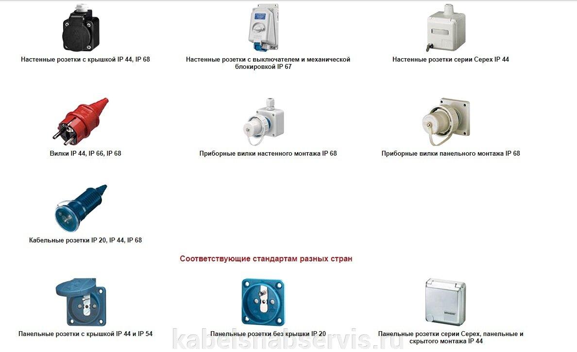 Низковольтное оборудование (ABB, Weidmüller, Phoenix Contact, Schneider Electric, ПРОВЕНТО, Hensel, Pfannenberg, Tekfor) - фото pic_6e64c27906bdbd1807f969b54a79b036_1920x9000_1.jpg