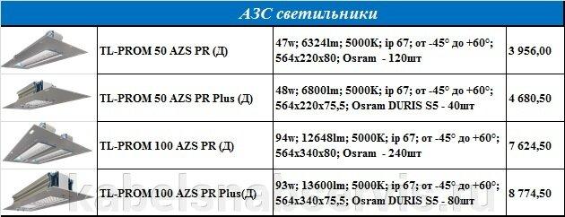 Светодиодные промышленные светильники TL-PROM - фото pic_b58f39d710769c81690f36924cb5116c_1920x9000_1.jpg