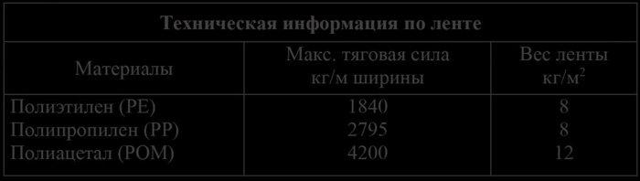 Модульные ленты - фото pic_9195e7ebd1548e4_700x3000_1.jpg