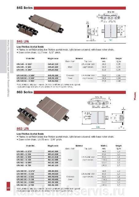 Пластинчатые цепи (пластиковые и металлические) MAGRIS - фото pic_00585160e66b101_700x3000_1.jpg