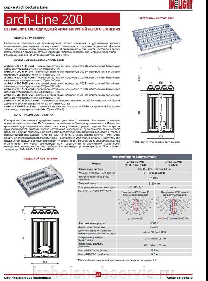 Светодиодные светильники серии Architecture - Line 14°, 32°, 54°, 34*16° с белыми светодиодами по оптовым ценам!!! - фото 8