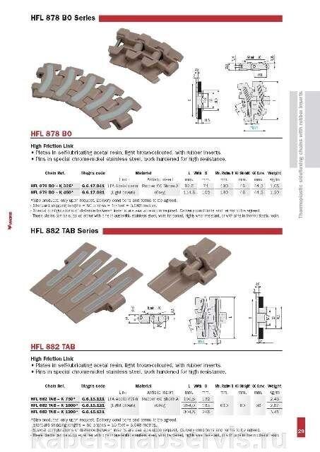 Пластинчатые цепи (пластиковые и металлические) MAGRIS - фото pic_264ae6194a15e8e_700x3000_1.jpg