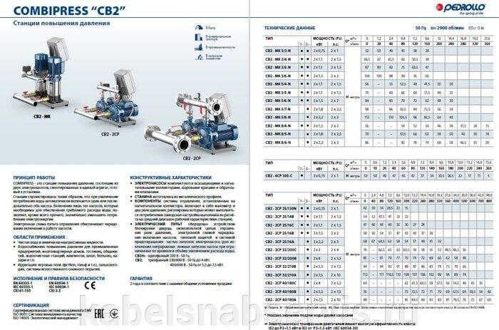 Автоматические станции повышения давления Pedrollo - фото pic_692d3144f38f9f5_700x3000_1.jpg