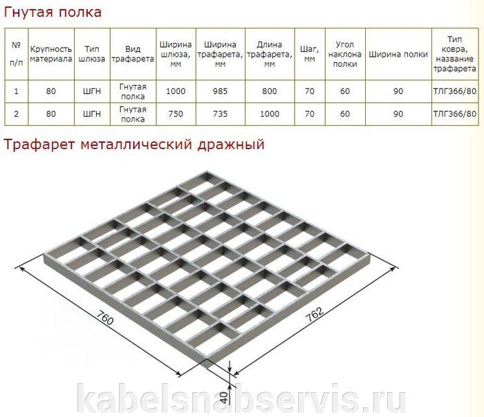Трафарет дражный резиновый, металлический, полиуретан - фото pic_7c14b1b694769d8_700x3000_1.jpg