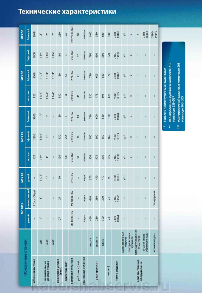 Оборудование для производства РВД - фото pic_4b0b7b5d2dba1c7_700x3000_1.jpg
