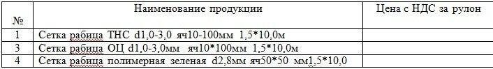 Сетка-рабица простая, с полимером, кладочная, тканная, манье, ЦПВС, сварная, штукатурная - фото pic_b9d1db58200622150e55374dbe1ac6c3_1920x9000_1.jpg