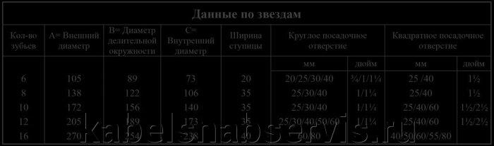 Модульные ленты - фото pic_9407b701b50968f_700x3000_1.jpg
