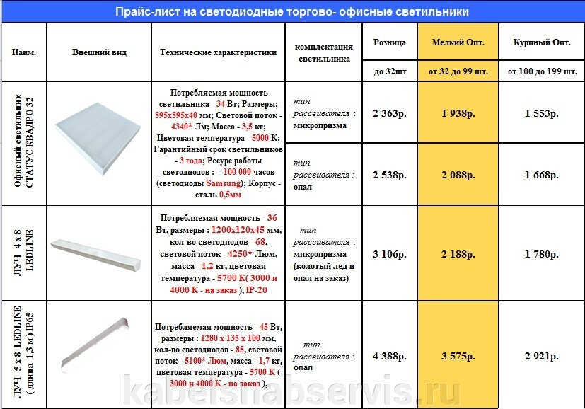 Светодиодные промышленные светильники TL-PROM - фото pic_f960c2a605e6135a880e1010a57eedc2_1920x9000_1.jpg
