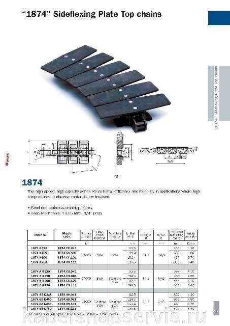 Пластинчатые цепи (пластиковые и металлические) MAGRIS - фото pic_cd445a0874bd03c_700x3000_1.jpg
