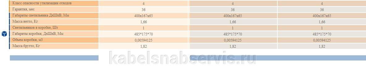 Светодиодные промышленные светильники TL-PROM - фото pic_d8dfe2674522d1e_1920x9000_1.jpg