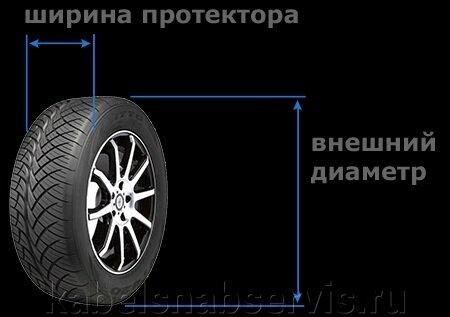 Цепи противоскольжения для спецтехники, легковых и грузовых автомобилей - фото pic_38463dce91eec649d2f8215e5ed66d12_1920x9000_1.jpg