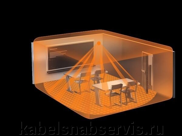 Ультразвуковые датчики присутствия Steinel - фото 31
