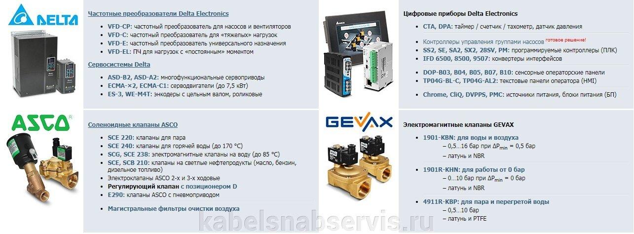 Контрольно-измерительные приборы: датчики температуры, давления и уровня, программируемые контроллеры - фото pic_f5c714ae4911f6deb9237f2d15ee639a_1920x9000_1.jpg