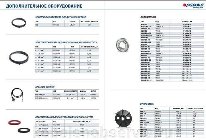 Автоматические станции повышения давления Pedrollo - фото pic_c58658dba6e6839_700x3000_1.jpg