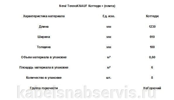 Теплоизоляционные материалы Knauf, эковер, технониколь - фото 10
