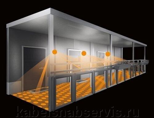 Светильники уличные светодиодные настенные с датчиками движения Steinel - фото 2